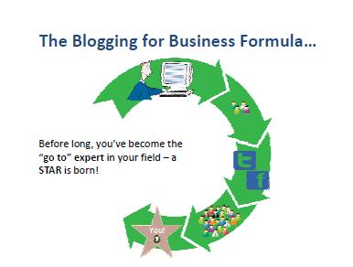B4B-formula-5